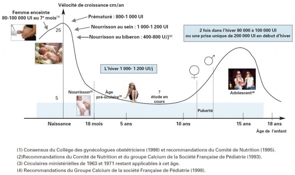 Acheter voveran en france prednisolone dopage effets - Acheter des graines de tabac en france ...