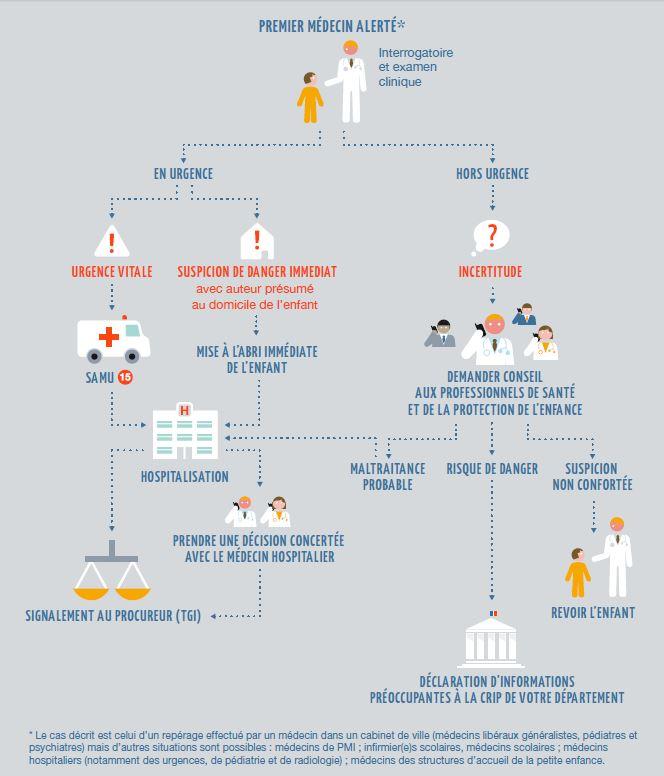 Les moyens pour la dissolution komedonov